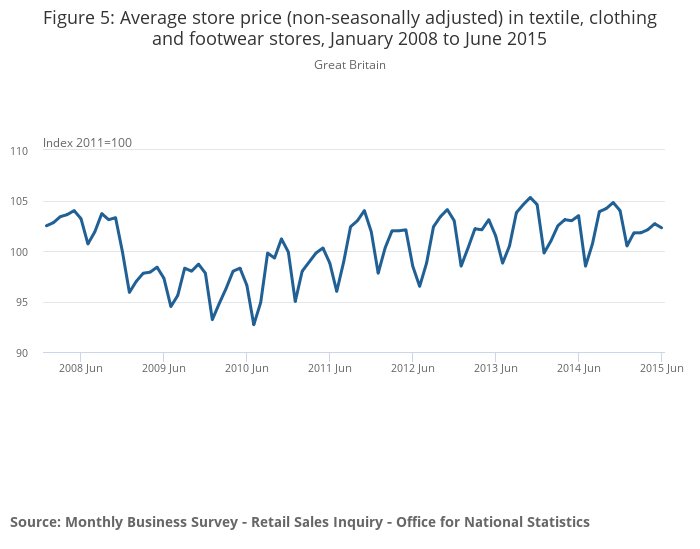 doomgloom in britains retail industry History manufacturing in the united kingdom expanded on an unprecedented scale in the 19th century innovation in britain led to revolutionary changes in manufacturing, the development of.