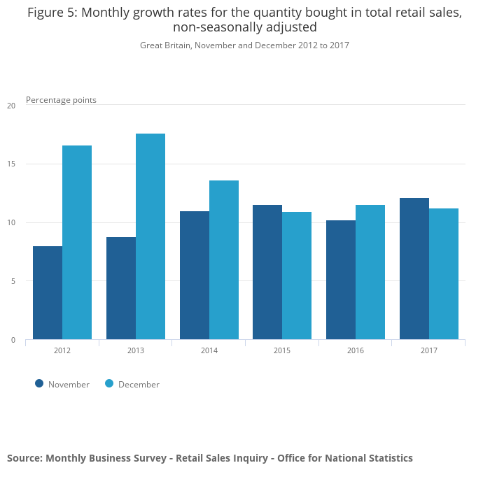 60f69f66b9 Retail sales, Great Britain - Office for National Statistics