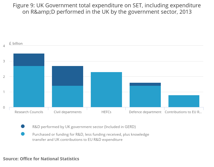 the transfer society economic expenditures on transfer activity