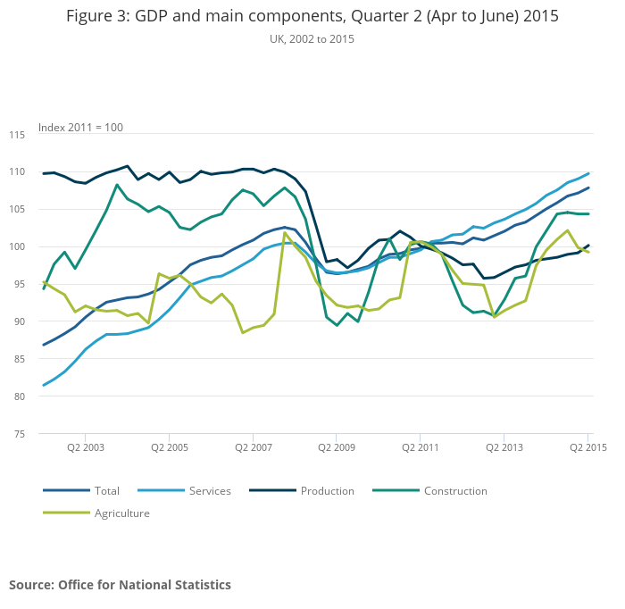 estimating gdp Guest post by joe hoft atlanta fed projects a 3rd quarter gdp of 46% the atlanta fed released their projection for us gdp as of august 24th and the results are very good for americans - the gdpnow model estimate for real gdp growth (seasonally adjusted annual rate) in the third quarter of 2018 is [.