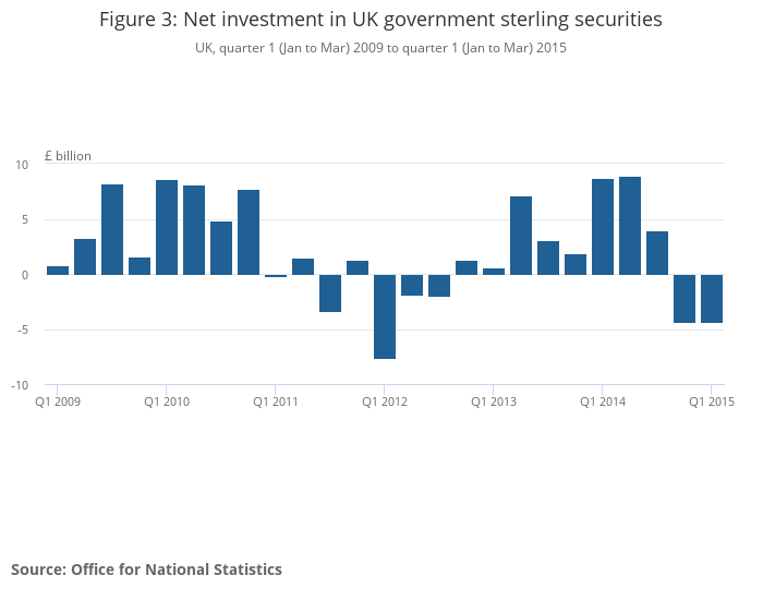 national investment company pension fund Annual survey of large pension funds  pension fund investment in listed infrastructure vehicles is reported by national statistics agencies as national or foreign .