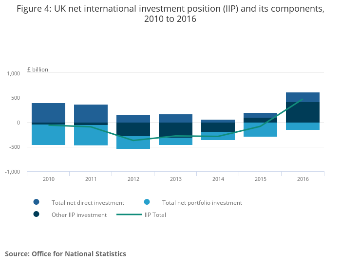 swot analysis on foreign direct investments Foreign direct investment (fdi) is playing an increasing role in the world economy one-half of all trade and one-fifth of world gdp are attributable to multinational corporations (rugman, 1988.