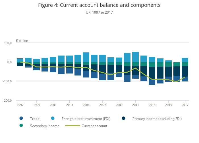 The System of Macroeconomic Accounts Statistics : An Overview