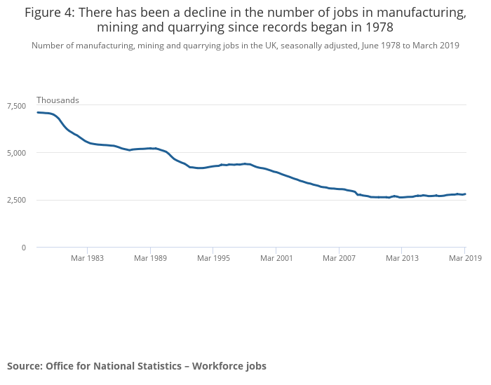 Vacancies and jobs in the UK - Office for National Statistics