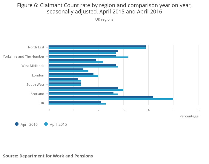 define claimant count