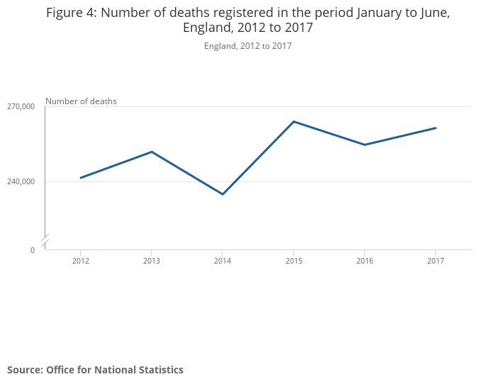 Deaths in June 2012