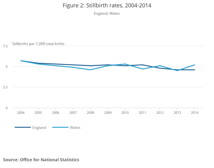 the main trend in birth and death rates in the uk since 1900 A century of change: trends in uk statistics since 1900 ii population: births and deaths uk 7 office for national statistics 8 british social trends since.