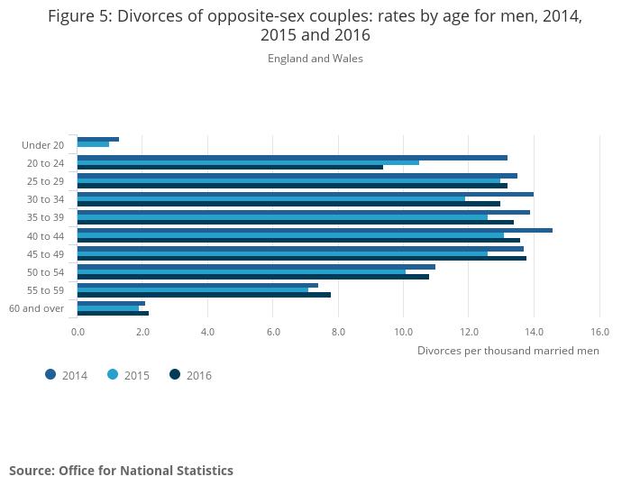 uk interracial marriage statistics