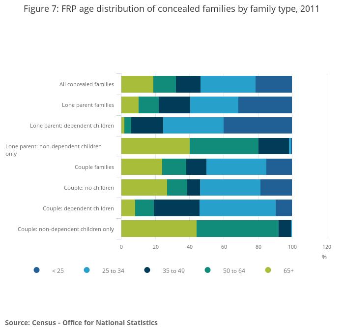 23 Shocking Statistics of Welfare in America