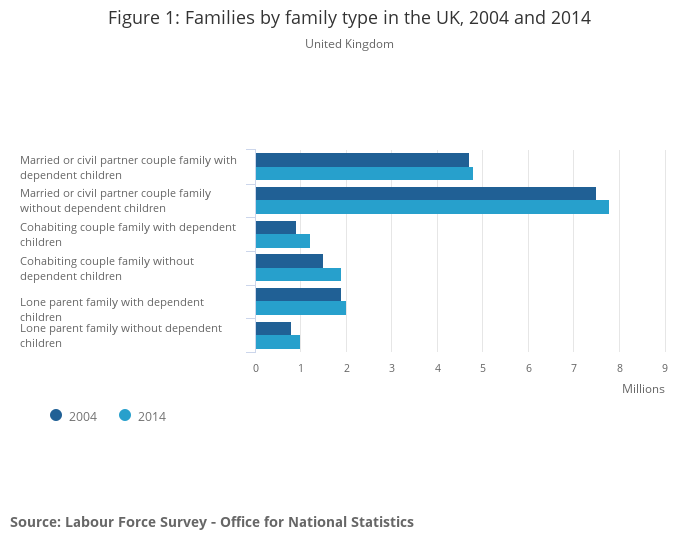 What are peoples attitude towards single parent families in the uk?