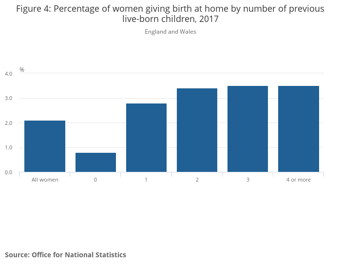 Birth characteristics in England and Wales - Office for