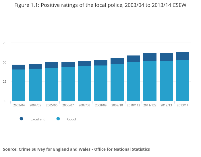 facts and perception of crime in The reality and perception of crime: a picture of the social and economic impact on lincolnshire wwwresearch-lincsorguk lincolnshire development.