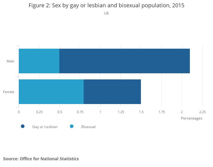 Discrete bisexual matching service in california