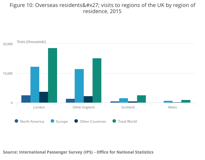 Travel trends - Office for National Statistics