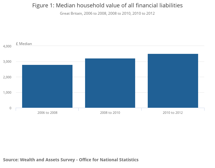 Financial aspects of adult day care: National survey results