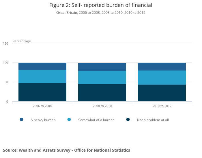 UK large firms: Access to new credit, rated by chief financial officers 2016-2018