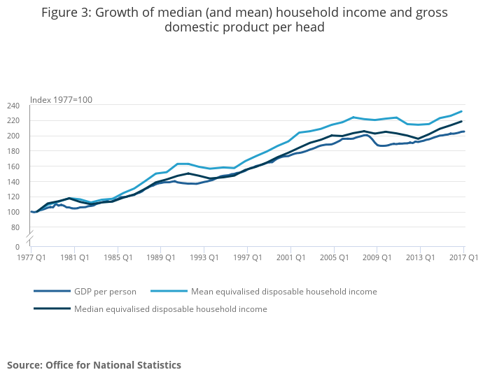 national income statistics definition
