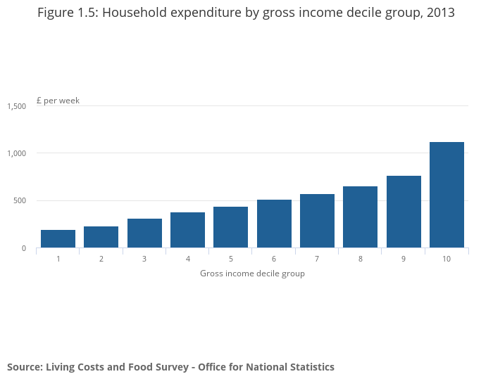 synovate survey shows ascending singaporean spending Shows that singapore's gini coefficient has fluctuated above 040 since 1980 it has  we find that singaporean  managing these issues of income growth .