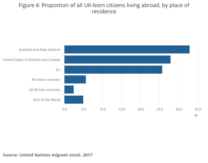 Living abroad: British residents living in the EU - Office