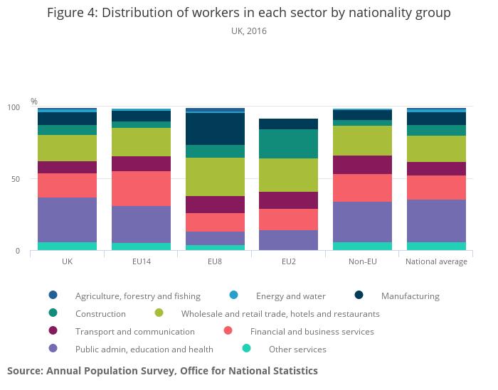 International migration of labour pdf