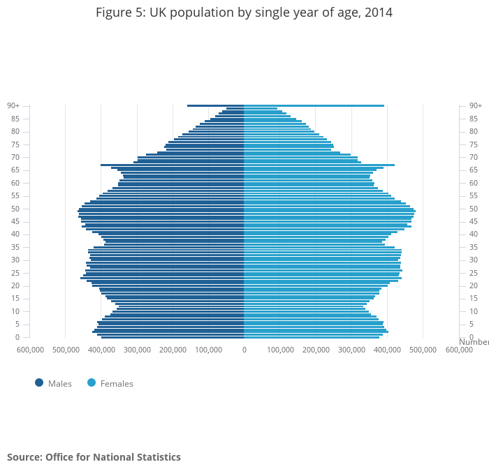 Gay population uk
