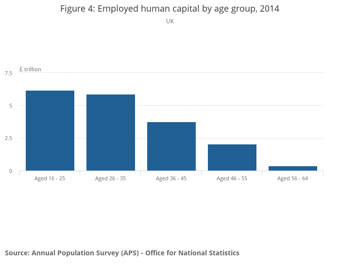 what are the sources of human capital The journal of human capital is dedicated to human capital and its expanding economic and social roles in the knowledge economy.