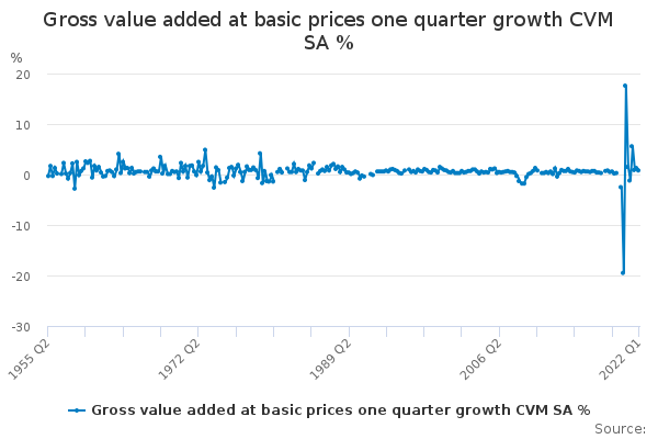 1971 Quarter Value