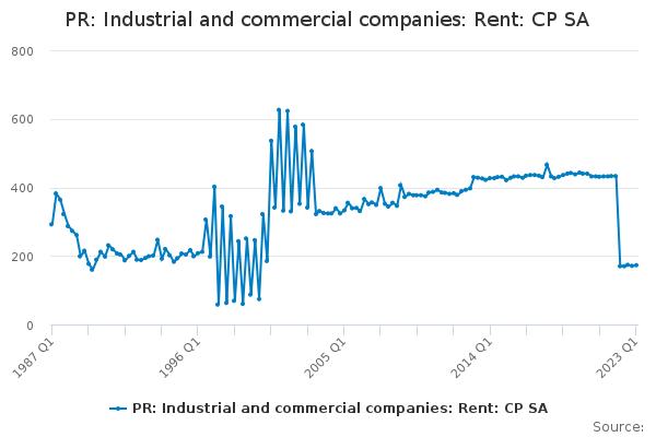 industrial-commercial-properties