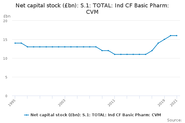 Cvm stock options