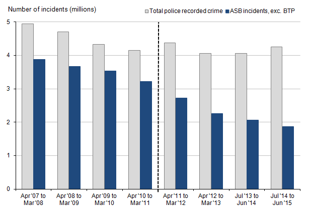 Where can I find an academic resource for international crime statistics?