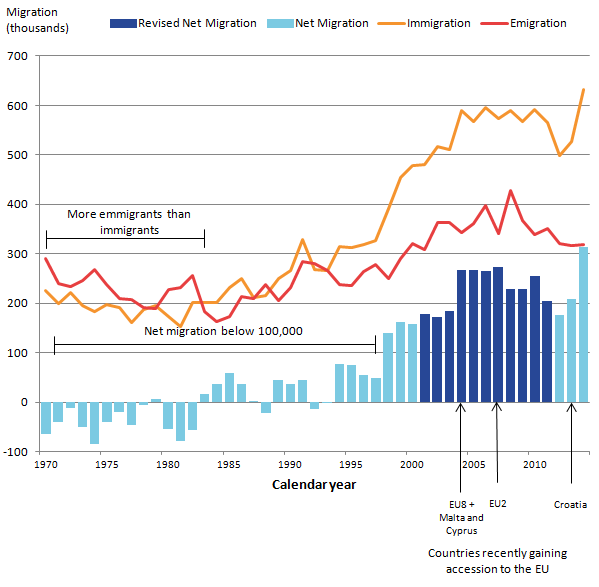 Migration Statistics Quarterly Report Office For