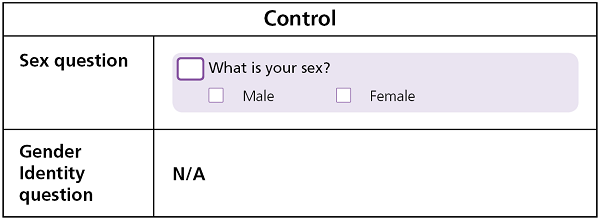 Example of the 2011 sex question with no gender identity question shown to the control group.