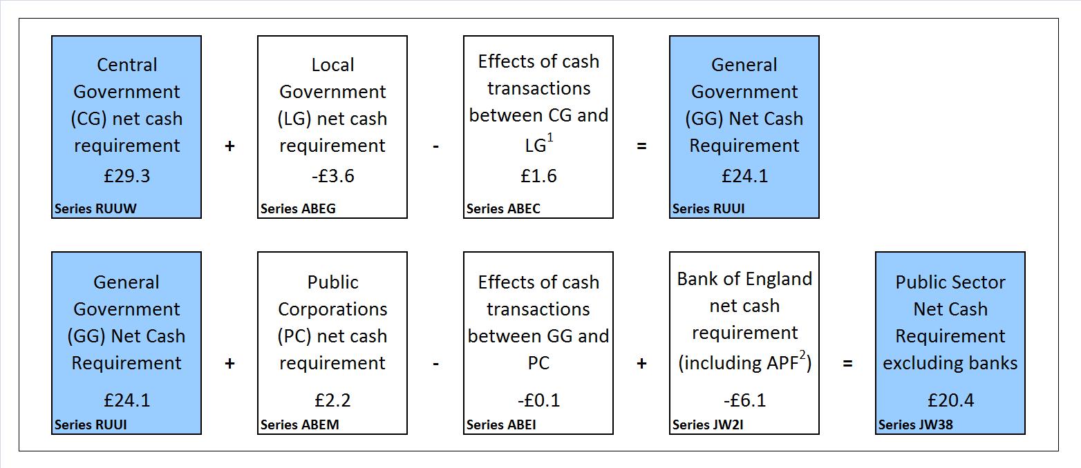 Public Finance & Economics