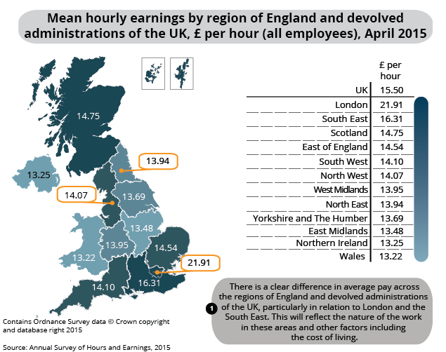 Figure 6: Mean hourly earnings by region of England and devolved administrations of the UK, £ per hour (all employees), April 2015