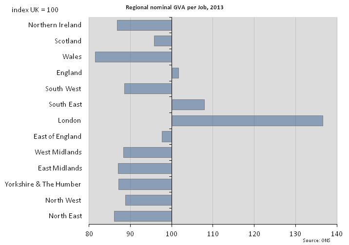 Figure 16: Regional nominal GVA per job, 2013