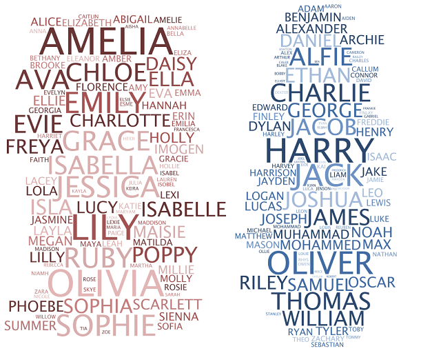 Baby names in England and Wales - Office for National ...