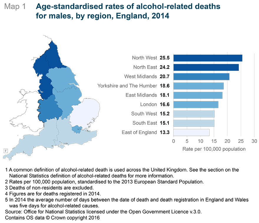 alcohol related demise articles