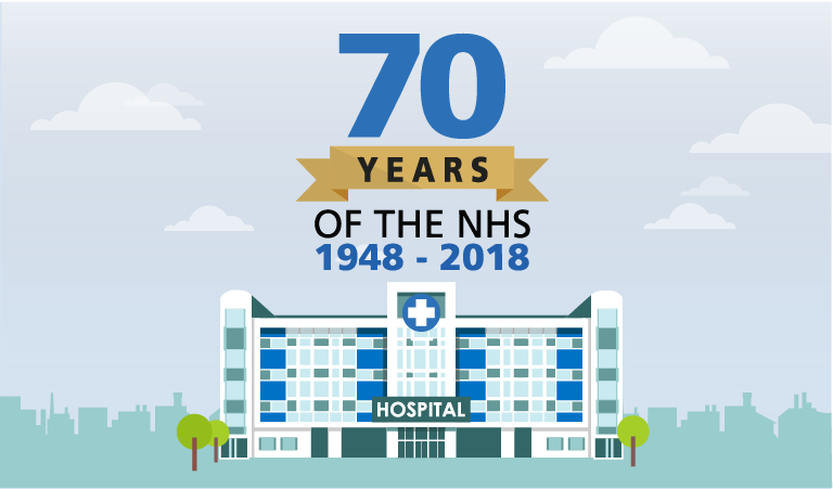 NHS hero image