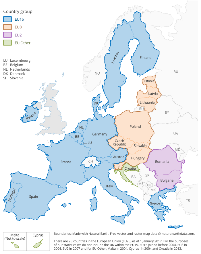 EU countries categorised by EU2, EU8 and EU15 as described in the text.