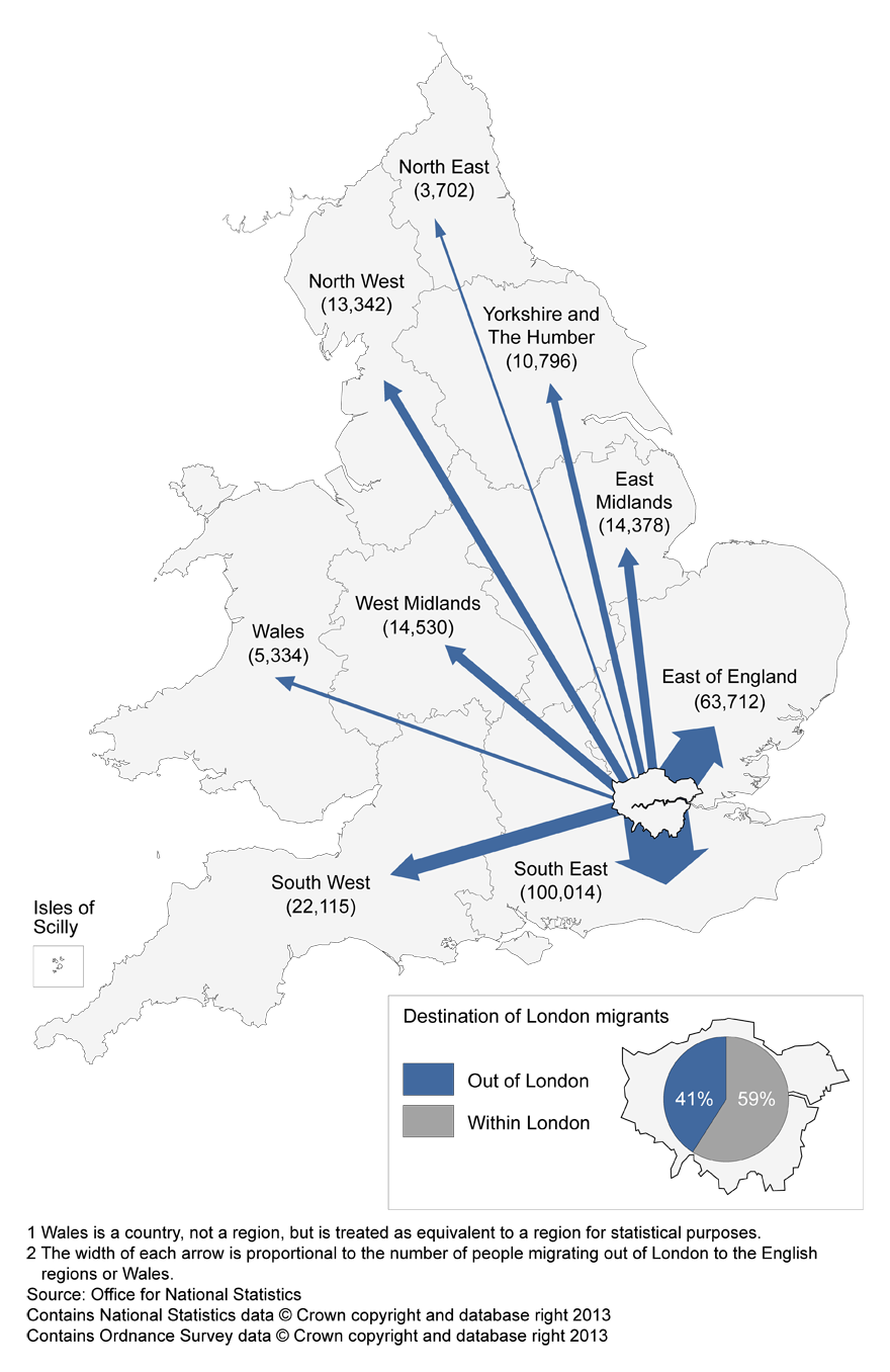Figure 4: Flows from London to regions in England and Wales, mid-2012