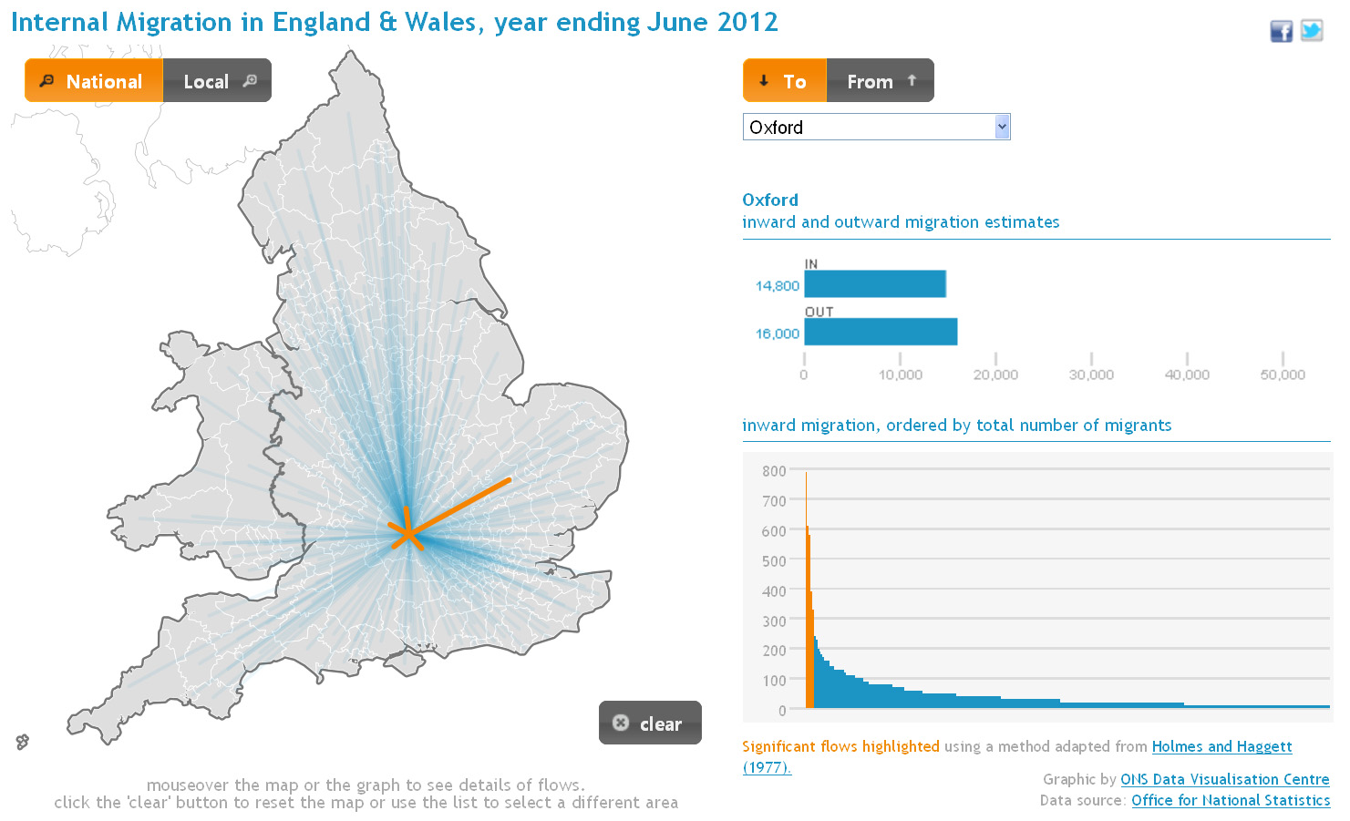 Internal Migration in England and Wales, year ending 2012 interactive map