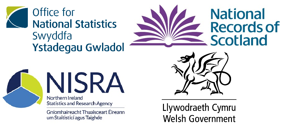 The logos of Northern Ireland Statistics and Research Agency (NISRA), National Records of Scotland, and Welsh Government