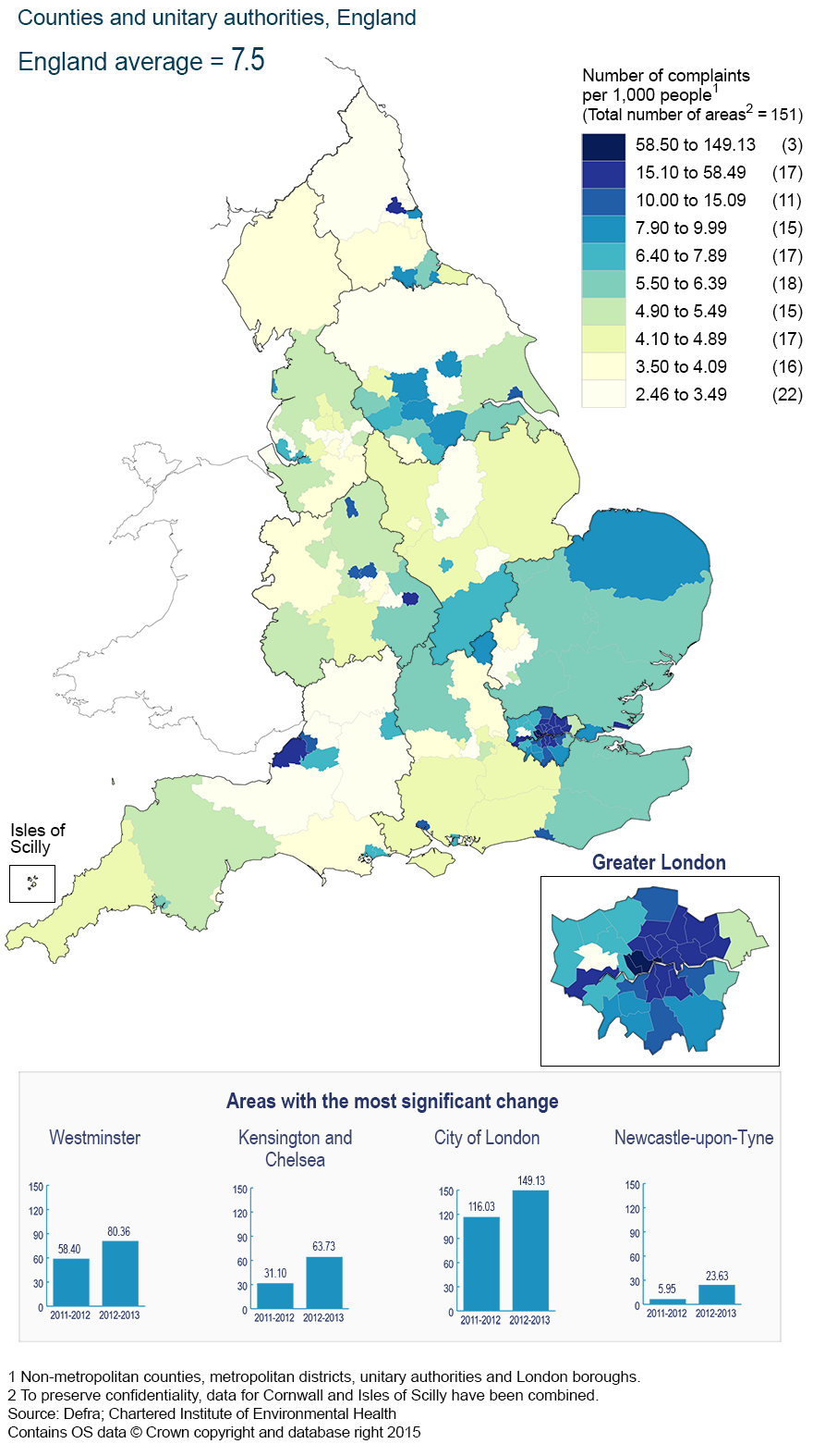 Figure 20.2 Number of complaints per 1,000 people by counties and unitary authorities, 2012–13 (1,2)