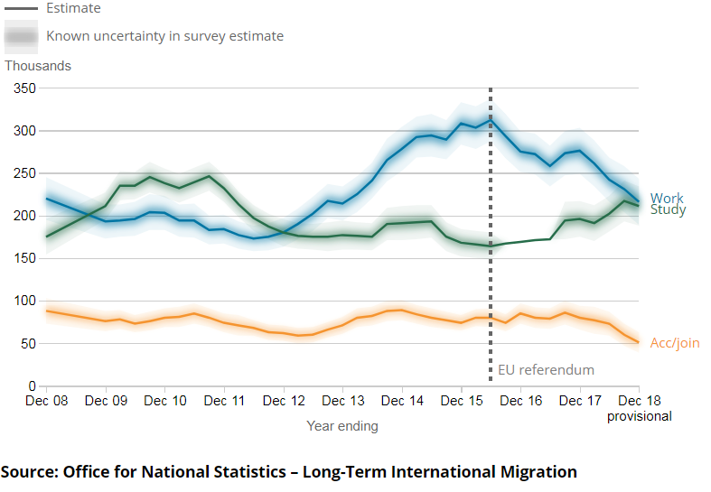 Migration Statistics Quarterly Report - Office for National